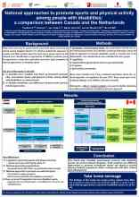 ISPAH 2016 Hoekstra poster preview image